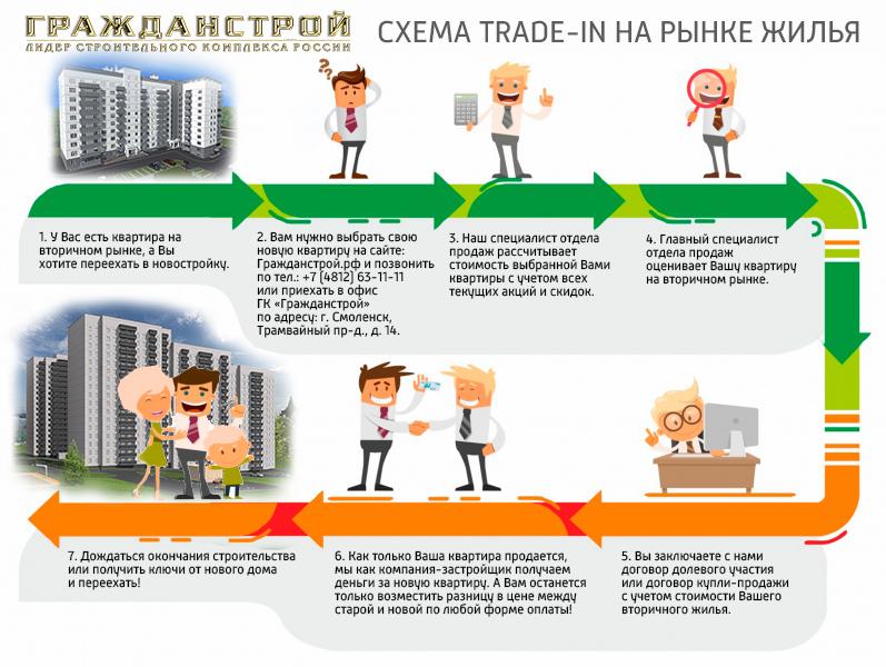 Компания гражданстрой сайт открытый урок создание сайтов